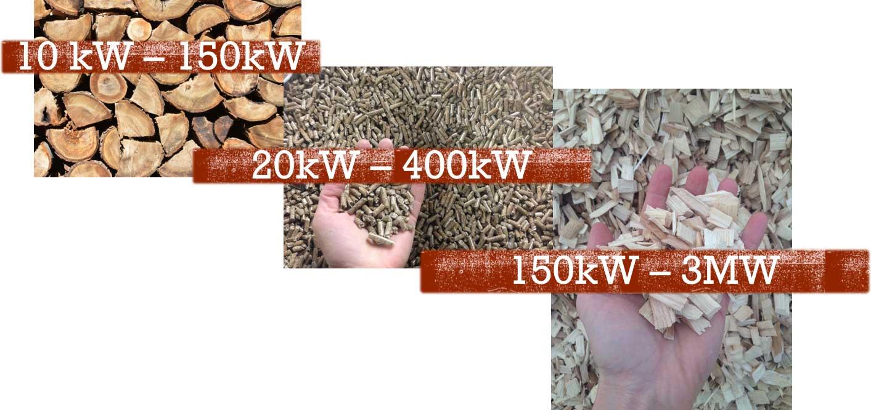 Wood Vs Coal Btu ~ Wood chips vs firewood pellets which is best